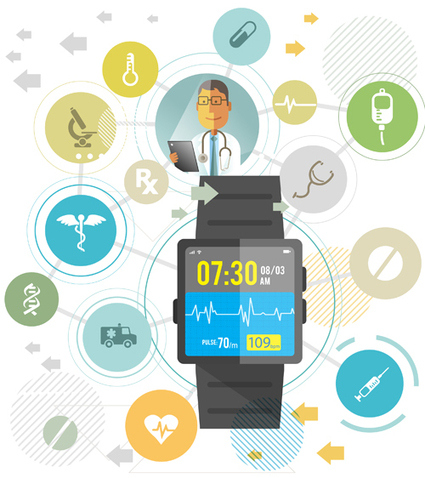 Wearable Medical Technology My experience w...