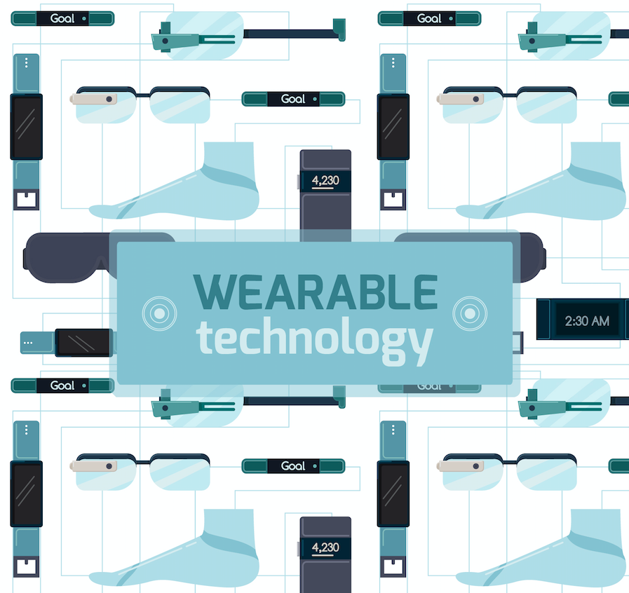 Finally Wearable Market Is Going To Grow!